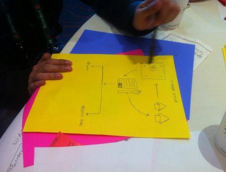 מדריכים – תכנון ואפיון משחק מחשב