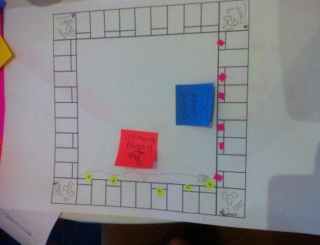 מתווה להוראה פיתוח משחקי מחשב בכיתה